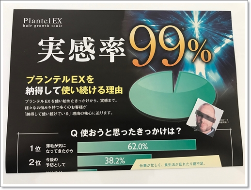 プランテルEXは実感率99%